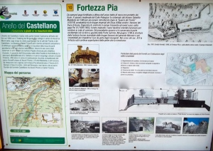 Itinerary to Fortezza Pia